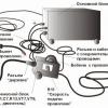 Алгоритм дій: як правильно варити зварювальним апаратом