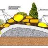 Альпійські гірки в саду: будівництво своїми руками