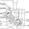 Автономне опалення газом для заміського будинку