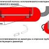 Барбекю-мангал з газового балона