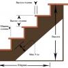 Бюджетні і дорогі варіанти декору сходів
