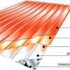 Чим і як кріпити профнастил на дах?