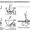 Чим і як прочистити засмічення в ванній