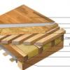 Як вирівняти підлогу під ламінат: поради фахівця