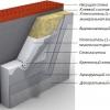 Чим можна приклеїти пінополістирол до бетону?