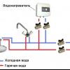Частка водонагрівача від накипу в домашніх умовах