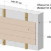 Що потрібно знати про конструкцію вентильованого фасаду?