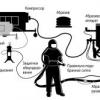 Що являє собою обробка труб?