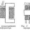 Що представляють собою обмотки трансформаторів?
