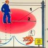 Що таке крокова напруга і як з нього виходити?