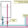 Що вибрати - проточний або накопичувальний водонагрівач?