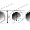 Діаметр труби: різновиди