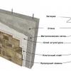 Дизайн і состаривание цегляної стіни