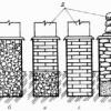 Будинки на фундаменті з природного каменю
