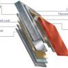 Характеристики та пристрій металочерепиці