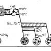 Характеристики ковкого чавуну і його застосування в народному господарстві