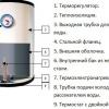 Інструкція по застосуванню електричних накопичувальних водонагрівачів