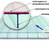 Стільниковий полікарбонат - найкращий матеріал для покриття теплиць