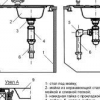 Інструкція по установці кухонного миття