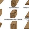 Як побудувати російську лазню грамотно?