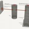 Використання труб з бетону