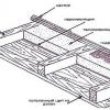 З якого дерева краще будувати баню: огляд порід деревини