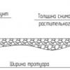 Виготовлення бордюрів своїми руками