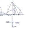 Виготовлення бурової установки для видобутку води своїми руками
