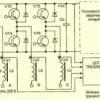 Особливості пристрою зварювального інвертора і його переваги