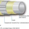 Ефективні труби для опалення