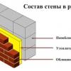 Якісне оштукатурювання стін з піноблоків