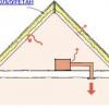 Як і чим зробити теплоізоляцію горищного приміщення будинку?