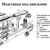 Як виготовляється підставка для паяльника своїми руками