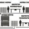 Як виготовити тротуарну плитку в домашніх умовах