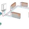 Як до системи опалення підключити газовий котел