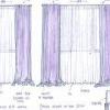 Як якісно і красиво вішати штори на люверсах?