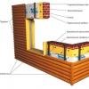 Як кріпити блок хаус до фасаду будівлі