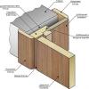 Як за допомогою гіпсокартону звузити дверний отвір?