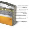 Як можна приклеїти пінопласт до бетону