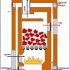 Як облаштувати пічне водяне опалення своїми руками