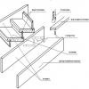 Як визначити кількість ступенів для сходів?