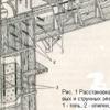 Як здійснити прогрів бетону трансформатором?