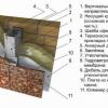 Як обробити цоколь будинку штучним каменем
