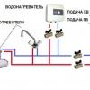 Як підключити водонагрівач проточного типу