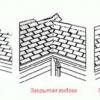 Як покрити дах за допомогою металочерепиці?