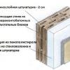 Як побудувати будинок з керамзитобетонних блоків своїми руками?