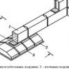 Як побудувати фундамент з блоків своїми руками