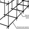 Як побудувати фундамент під баню