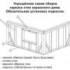 Як своїми руками побудувати каркасний гараж?