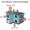 Як правильно і ефективно утеплити будинок пінопластом